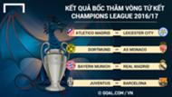Quarter final Champions League 2016-17 graph