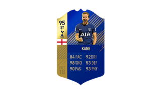 FIFA 18 Ultimate Team of the Season Kane