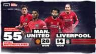 Man Utd vs Liverpool Dashing GFX