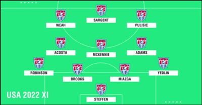 USA 2022 XI PS