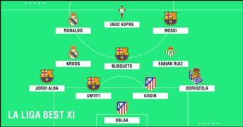 La Liga Best XI