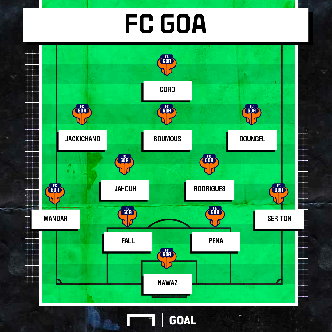 ISL 2019-20 LIVE: ATK vs FC Goa