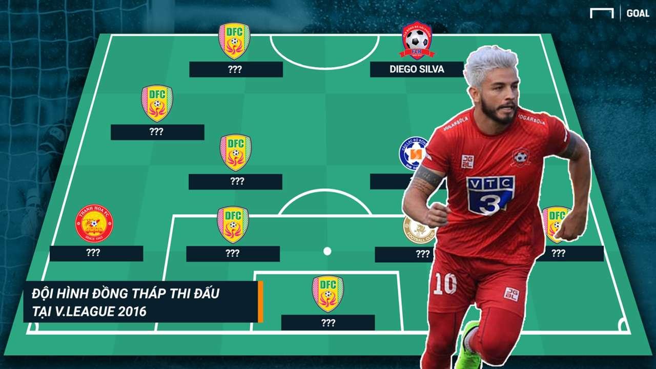 Đội hình Đồng Tháp V.League 2016