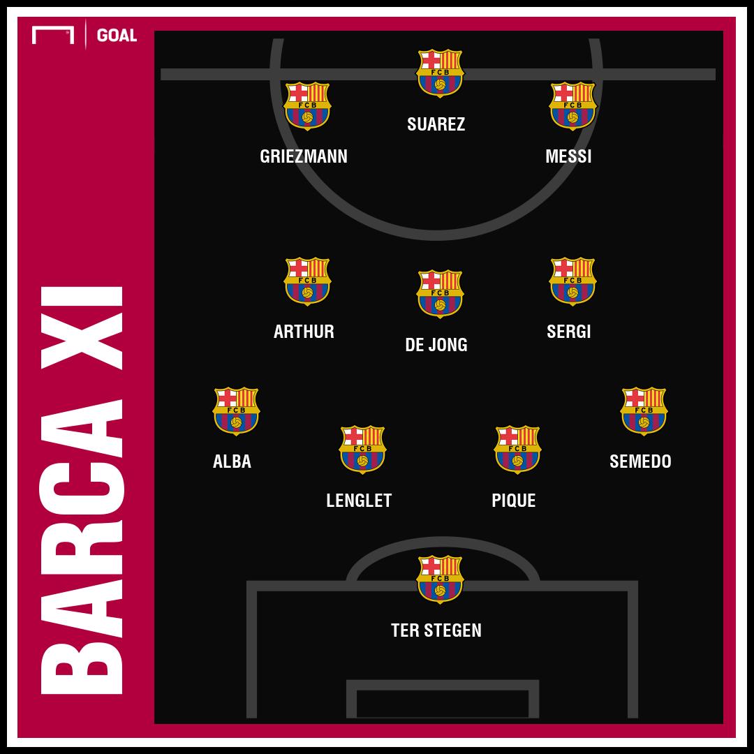 Barcelona 2019-20 XI