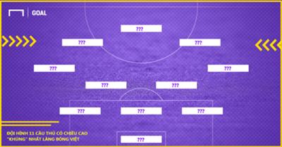Đội hình 11 cầu thủ có chiều cao khủng nhất làng bóng Việt mùa giải 2018