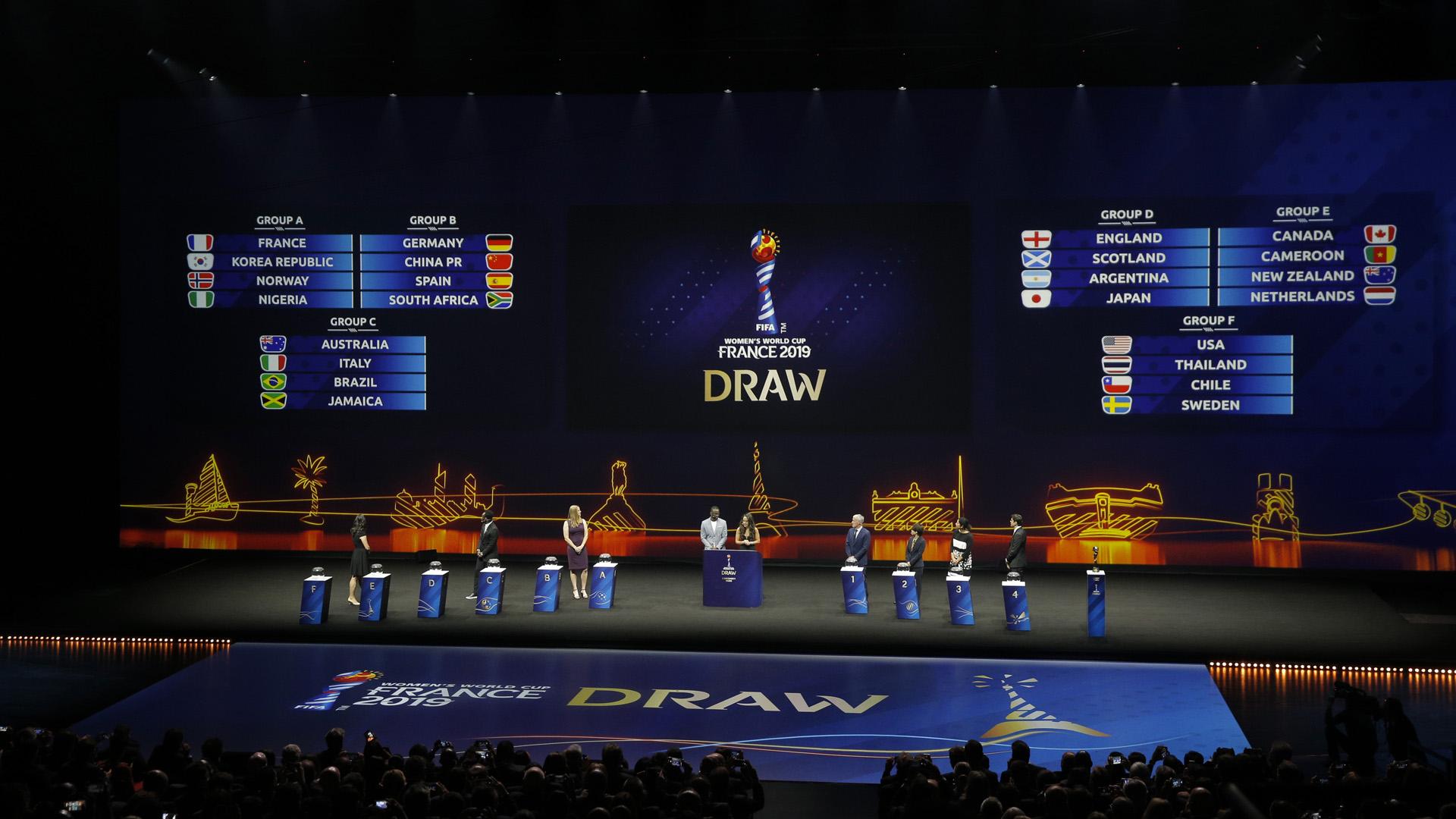 Informasi Lengkap Hasil Undian Grup & Jadwal Piala Dunia