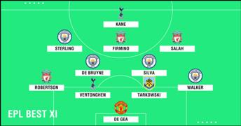 Premier League Best XI GFX