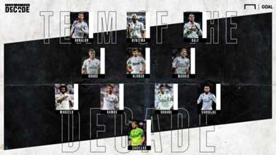 Real Madrid Team of the Decade