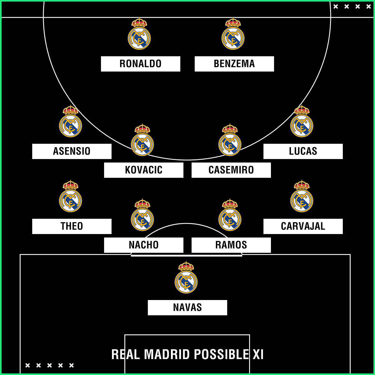 Real Madrid Team News Injuries Suspensions And Line Up Vs Espanyol Goal Com