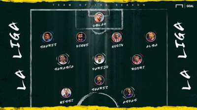 La Liga Team of the Season, 2018-19