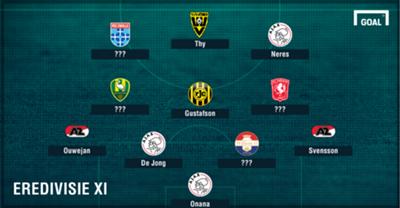 Eredivisie Team van de Week 15 GFX