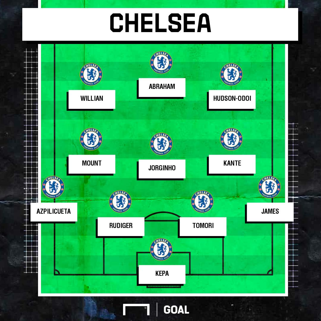 Chelsea Team News Fantasy Premier League