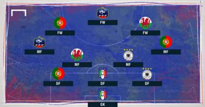 BEST XI : ทีมยอดเยี่ยมแห่งทัวร์นาเมนต์ ยูโร 2016