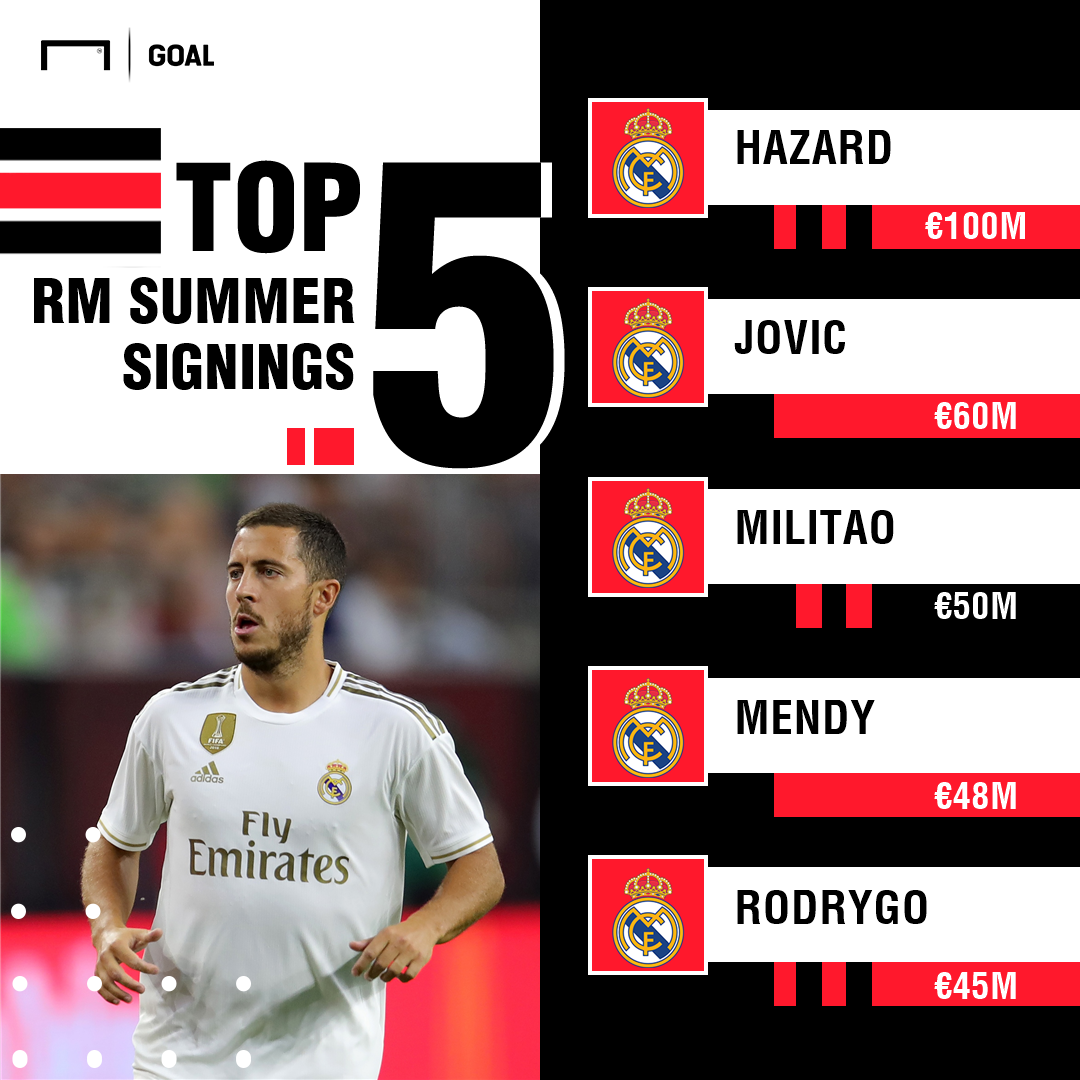 Real Madrid Summer Signings PS