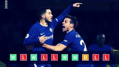 Chelsea Champions League power rankings
