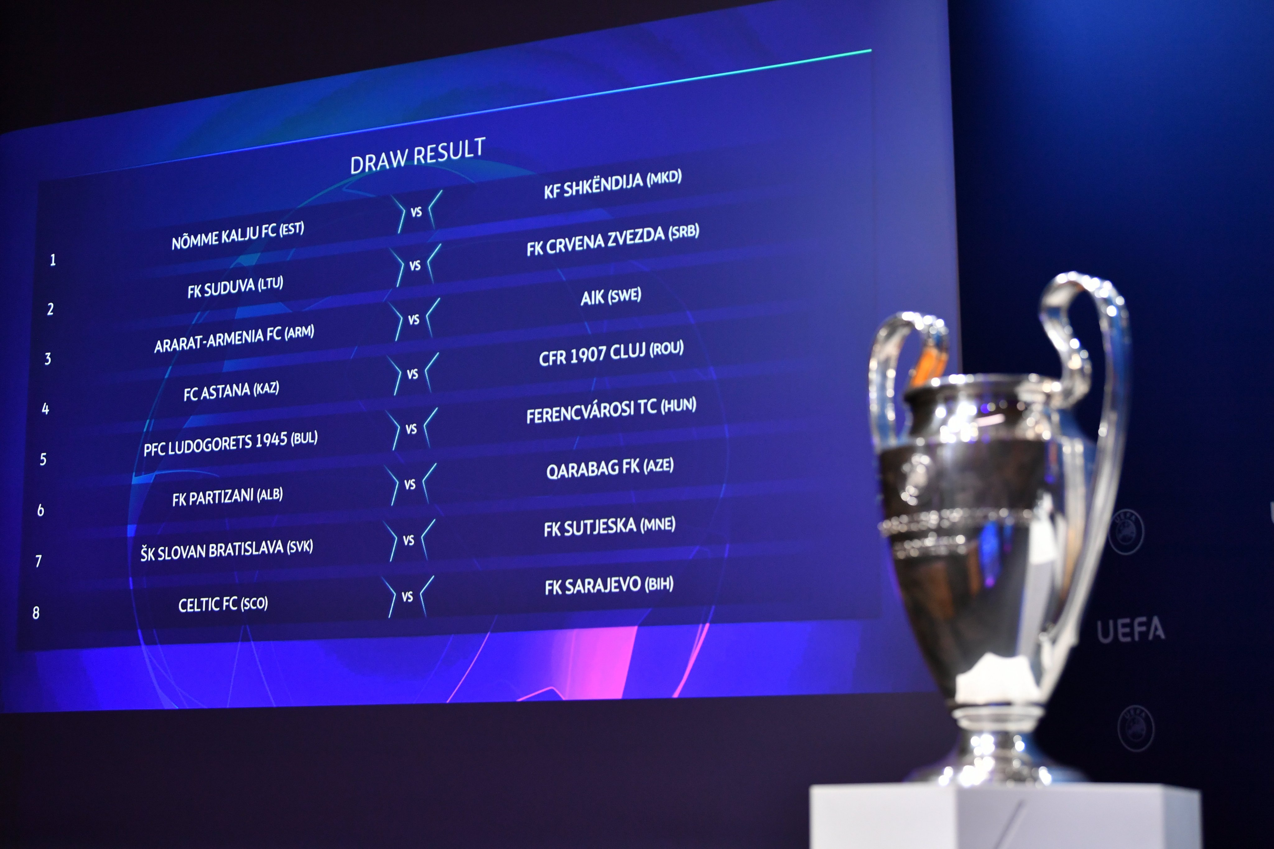 Calendario Champions League 2021 Quarti Di Finale Calendario Champions League 2020 2021: gironi e tabellone | Goal.com