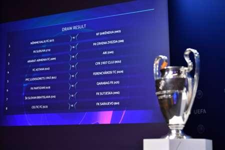 Tv Champions League 2021