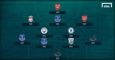 Team of the Week