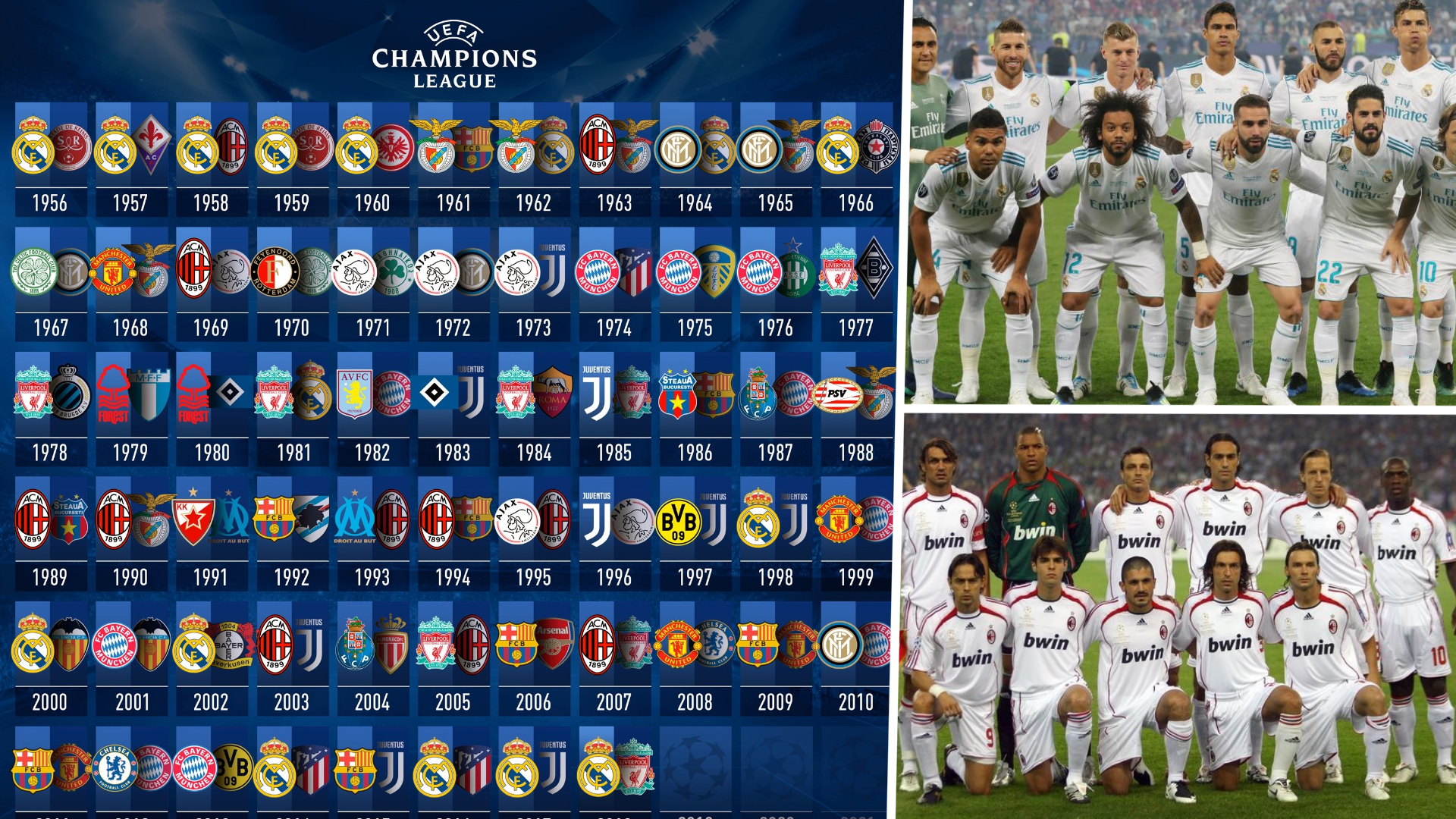 Todas Las Finales De La Historia De La Champions League Goal Com
