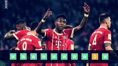 Bayern Champions League power rankings