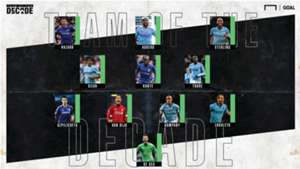 Premier League Team of the Decade GFX