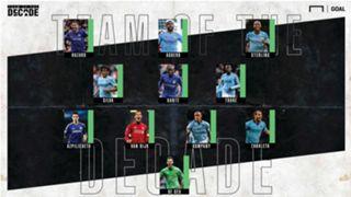 Premier League Team of the Decade GFX