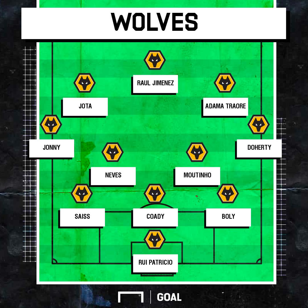 Wolves Team News Fantasy Premier League