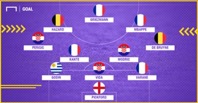2018 Dünya Kupası'nın en iyi 11'i