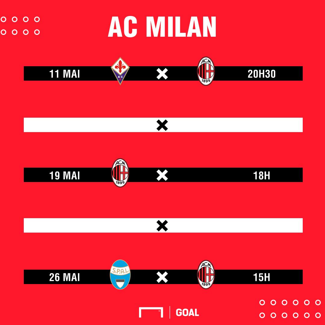 Milan Ac Calendrier.Serie A Calendrier Horaire Classement La Lutte A