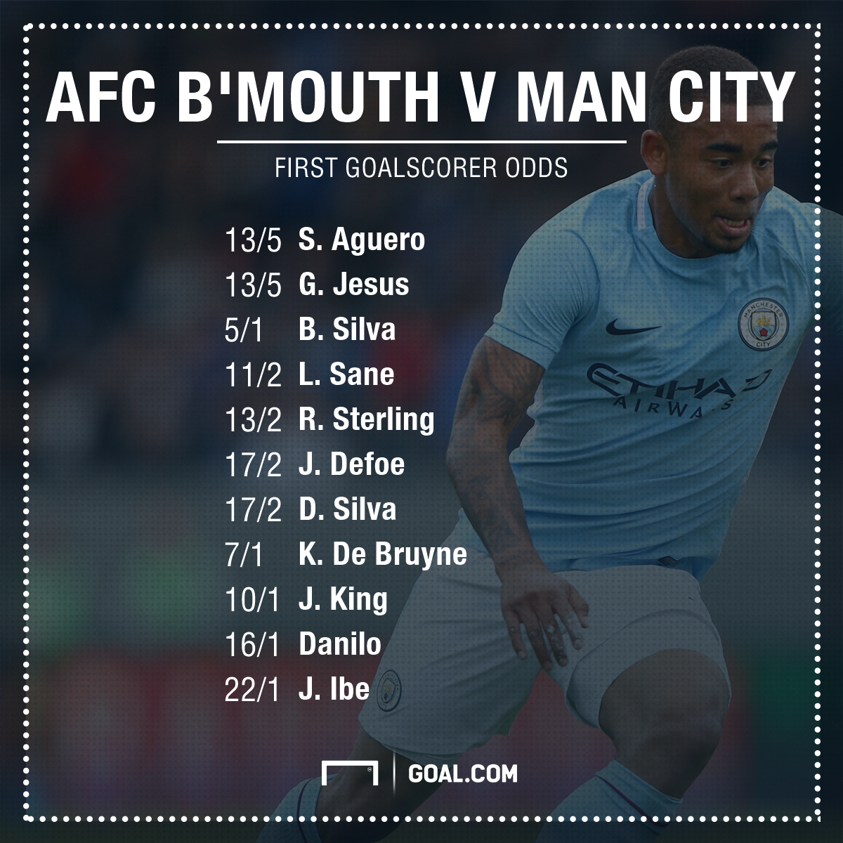 Bournemouth vs Man City Odds GFX