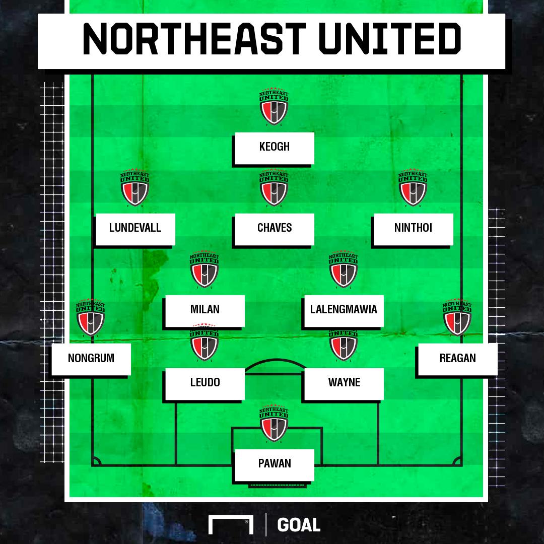 NorthEast United possible XI