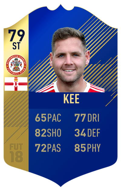 FIFA 18 EFL Team of the Season Kee