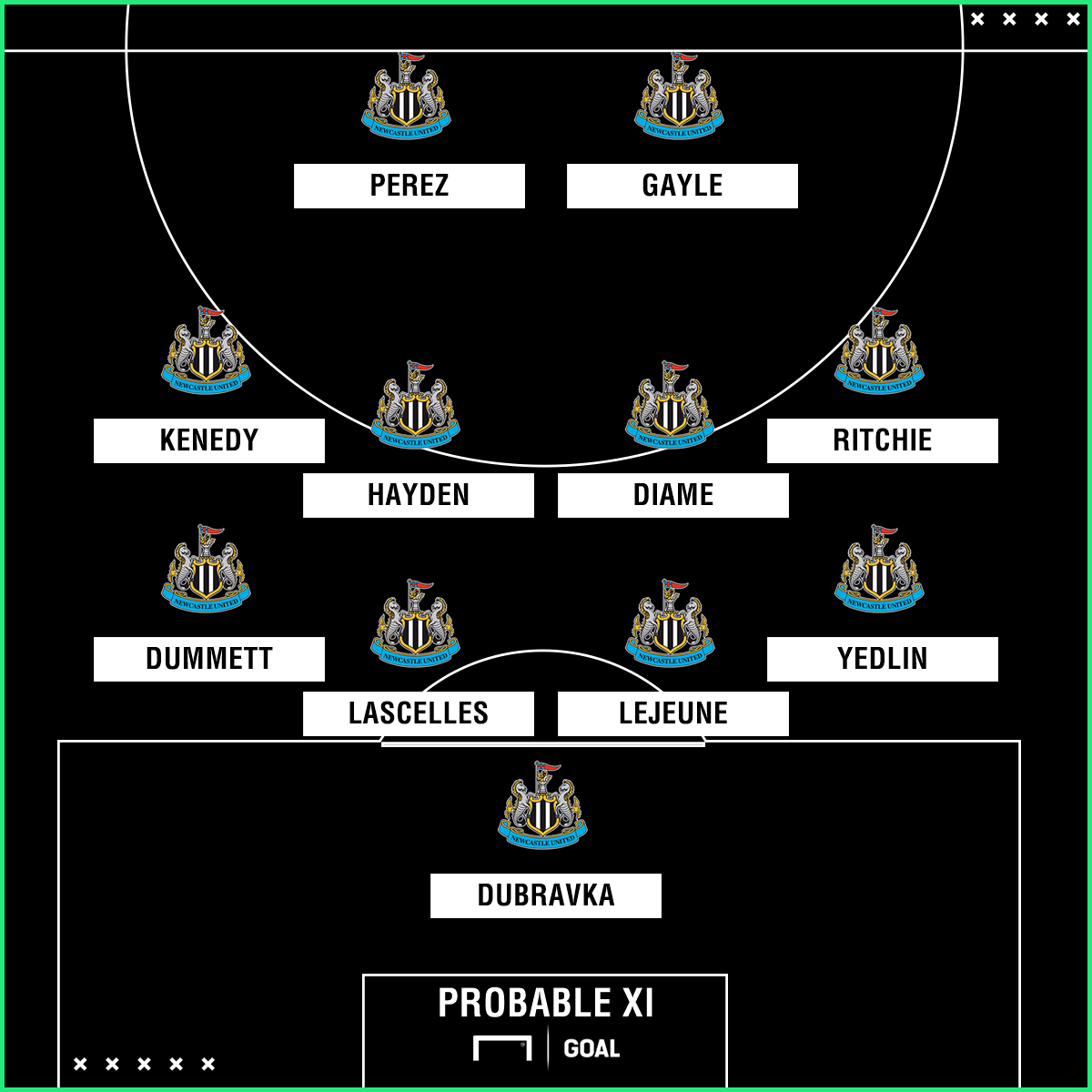 GFX Info possible Newcastle United XI Huddersfield