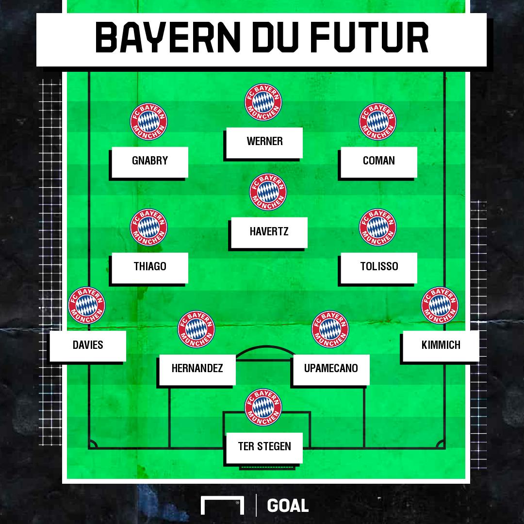 Mercato - À quoi ressemblera le Bayern Munich du futur ?