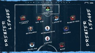 Goal's Premier League Team of the Season 2018-19