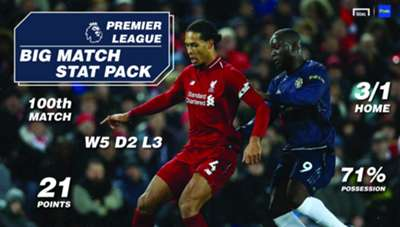 Betin Man United Liverpool