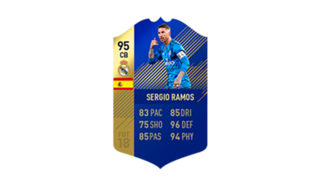 FIFA 18 Ultimate Team of the Season Sergio Ramos