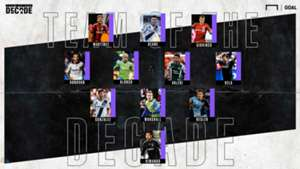 MLS Team of the Decade