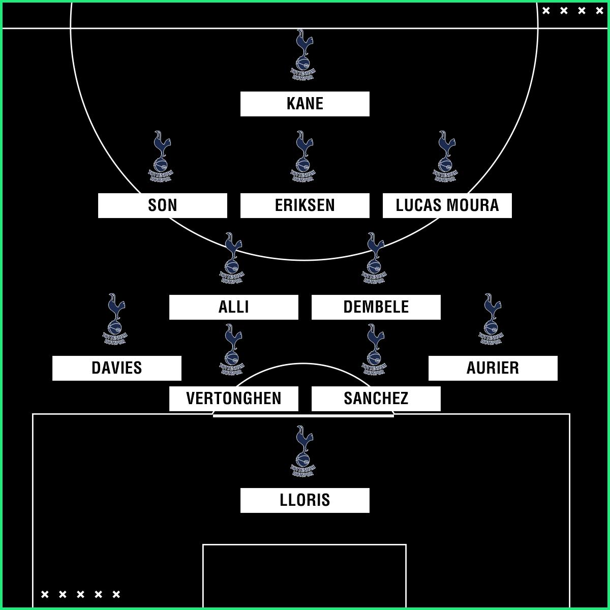 Spurs XI