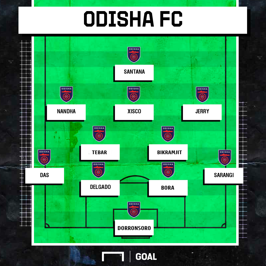 Odisha FC possible XI