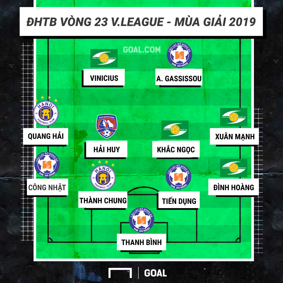 Team of the Week Round 23 V.League 2019