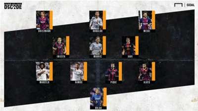La Liga Team of the Decade GFX
