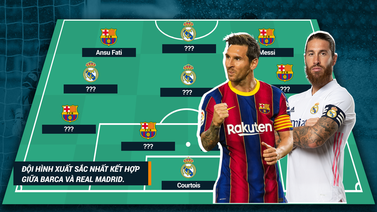 Real Madrid x Barcelona 2020
