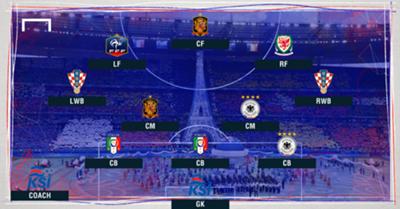 Best XI : ทีมยอดเยี่ยม ยูโร 2016 รอบแบ่งกลุ่ม