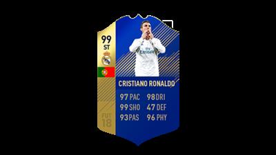 FIFA 18 Ultimate Team of the Season Cristiano Ronaldo
