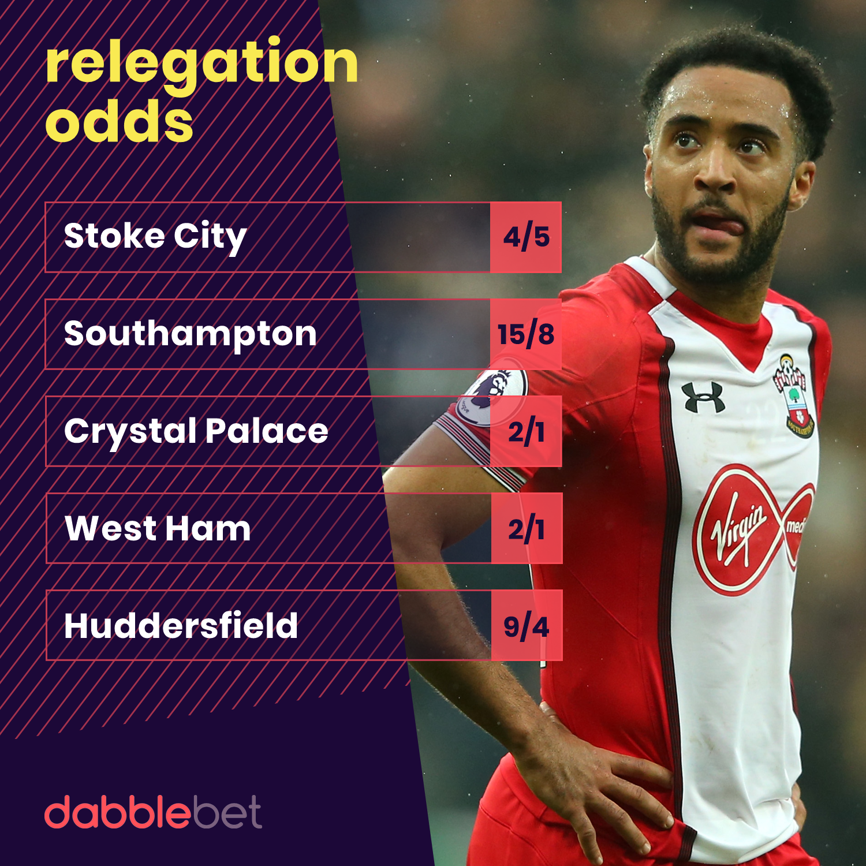 Premier league betting odds relegation bet on wimbledon 2013