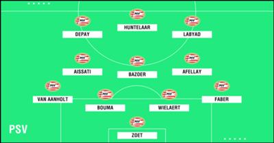 GFX Academy XI PSV