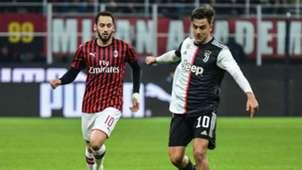 Milan v Juventus 02132020