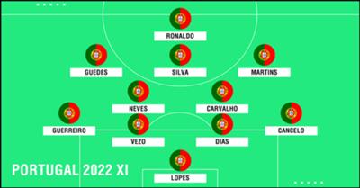 Portugal 2022 XI PS
