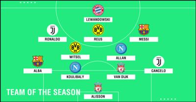 European Team of the Season GFX